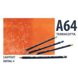 Derwent akvarell ceruza TERRACOTTA