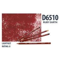 Derwent Drawing ceruza 6510 Ruby Earth